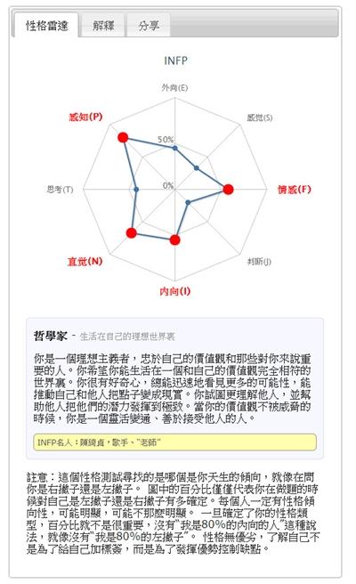 【粉多上班族】MBTI職業性格測試 快翻