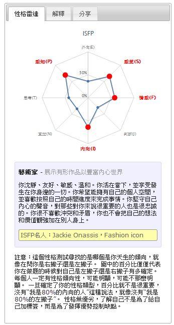 【粉多上班族】MBTI職業性格測試 Chan Jane