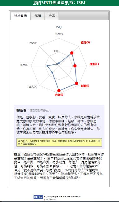 【粉多上班族】MBTI職業性格測試 李俐穎