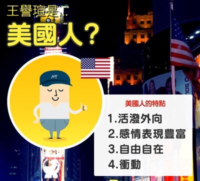 【粉多血統測試】你的內在是哪國人呢? 王 譽瑄