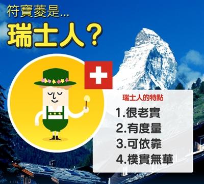 【粉多血統測試】你的內在是哪國人呢? Candy Fu