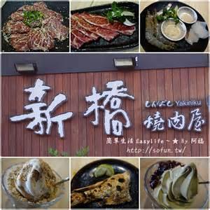 【粉多美食通】超美味燒肉店推薦 Juju June