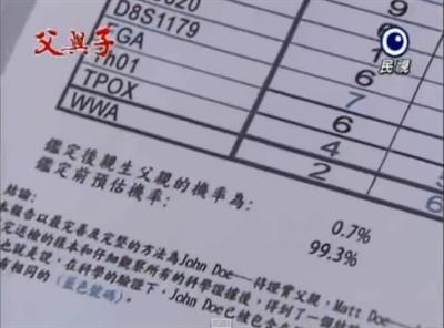 2014 連續劇爛梗大募集 聖閔 黃