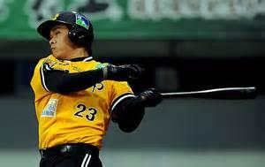 中職25年,募集:你心目中的年度MVP Alax Lin