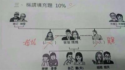 2014年終梗圖大會串 梁玥兒