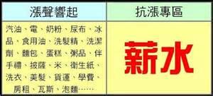 募集:2014 台灣年度代表字 Anni Li