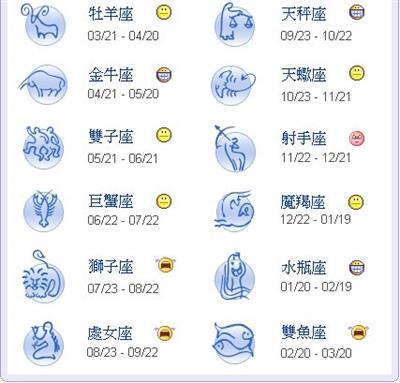 【粉多黃金12宮】牡羊座的使用說明書  Uan San
