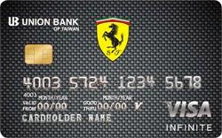 2015 信用卡熱門優惠懶人包 安倫蔣