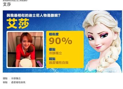 你是什麼迪士尼人物 MiNi Lin