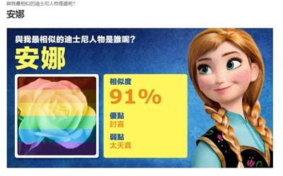 你是什麼迪士尼人物 Lin Glad