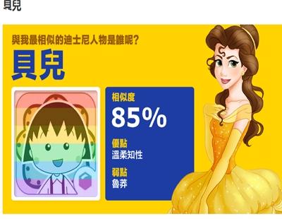 你是什麼迪士尼人物 王俐蓉