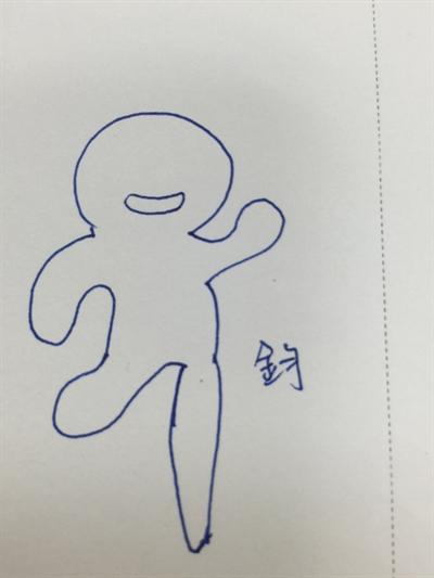 向凱斯哈林致敬!畫出你的普普風創作 鈞 楊