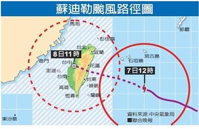你印象最深的颱風 鳳櫻 陳