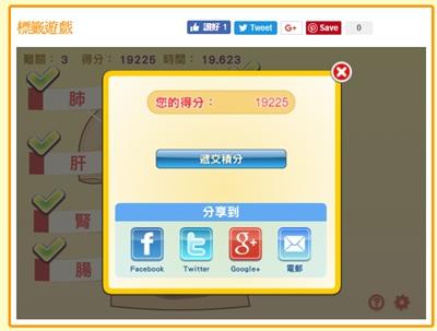 人體的奧秘~人體部位標籤遊戲 Guohuei Huang
