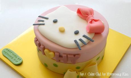 跟【 Hello Kitty 】 說: 生日快樂 !