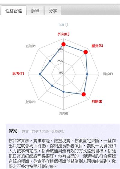 粉多上班族】MBTI職業性格測試薇琪賴| Friendo 粉多任務